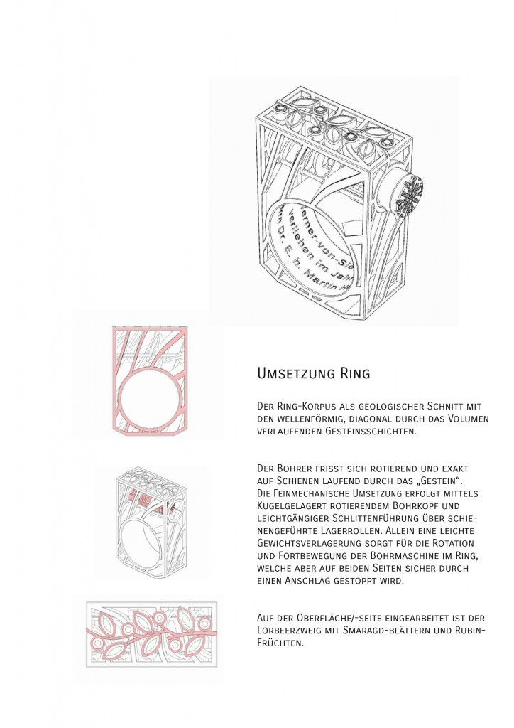 https://siemens-ring.de/wp-content/uploads/2017/02/Berger-Konzept-WvSR-page-003-724x1024.jpg